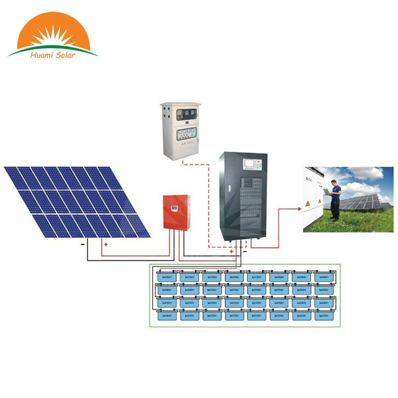 Huami 1000W Off-Grid Solar Home System Off Grid Solar System image21