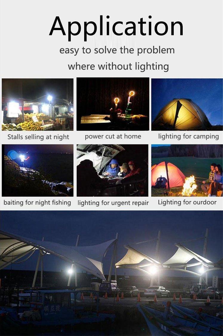 lighting dc80w Huami Brand portable solar panel kits for home factory