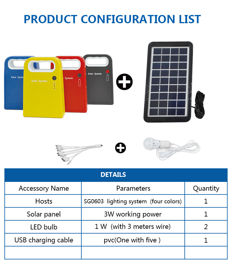 portable solar panel kits for home portable kit Bulk Buy solar Huami