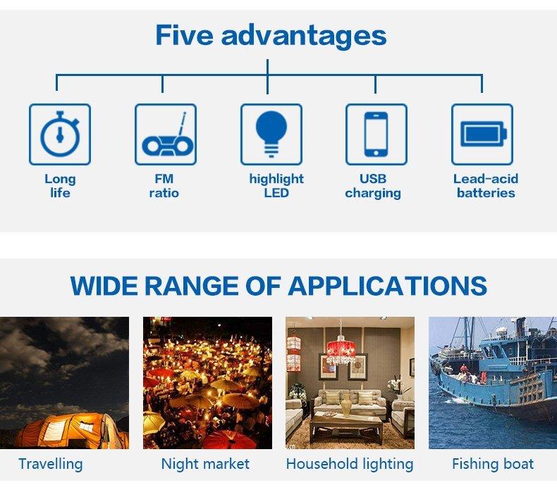 portable solar panel kits for home solar generator Warranty Huami